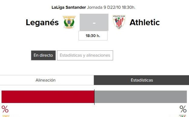 Leganés - Athletic: horario y TV/