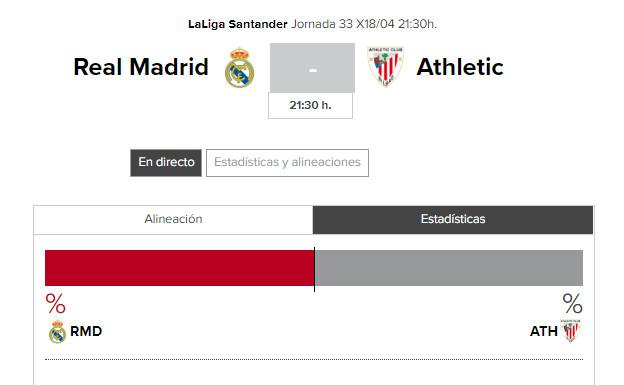Real Madrid Athletic Liga 2018 Horario Y Tv Athletic