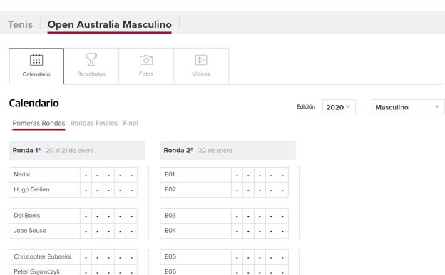 Open Australia 2020: horarios y resultados