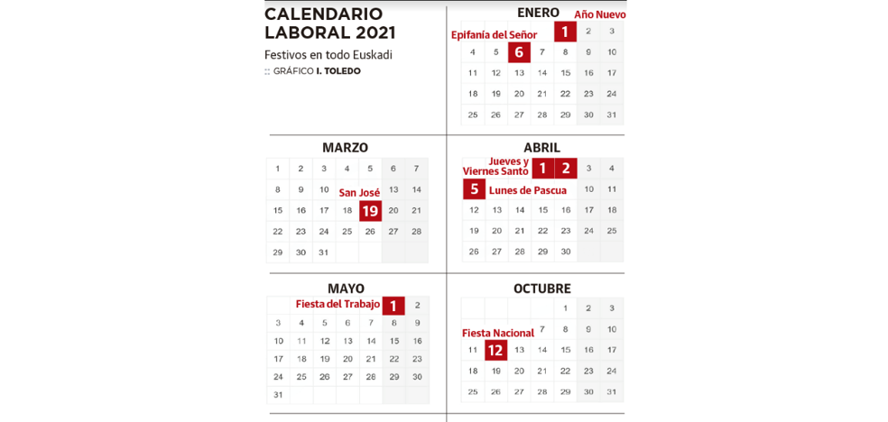 Calendario laboral de Euskadi en 2021 | El Correo