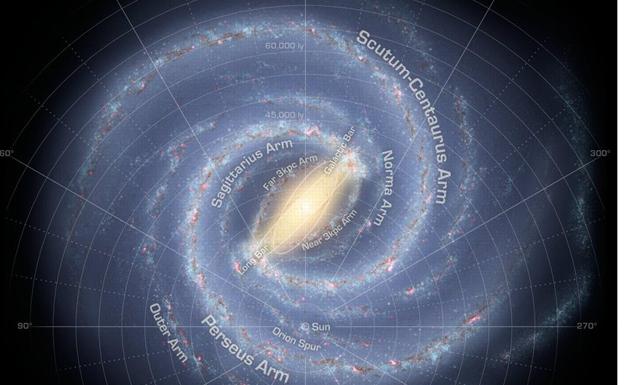 Datu berriok NASAko Spitzer teleskopioa baliatuz eskuratu ditu Kaliforniako Institutu Teknologikoko ikertzaile talde batek. /NASA